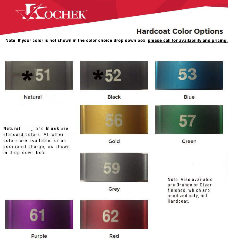 Kochek firefighting fittings hardcoat color options