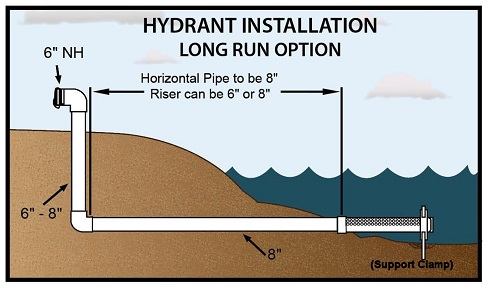 dry hydrant installation drawing